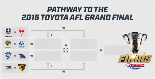 Pathway-to-GF-2015-FW1